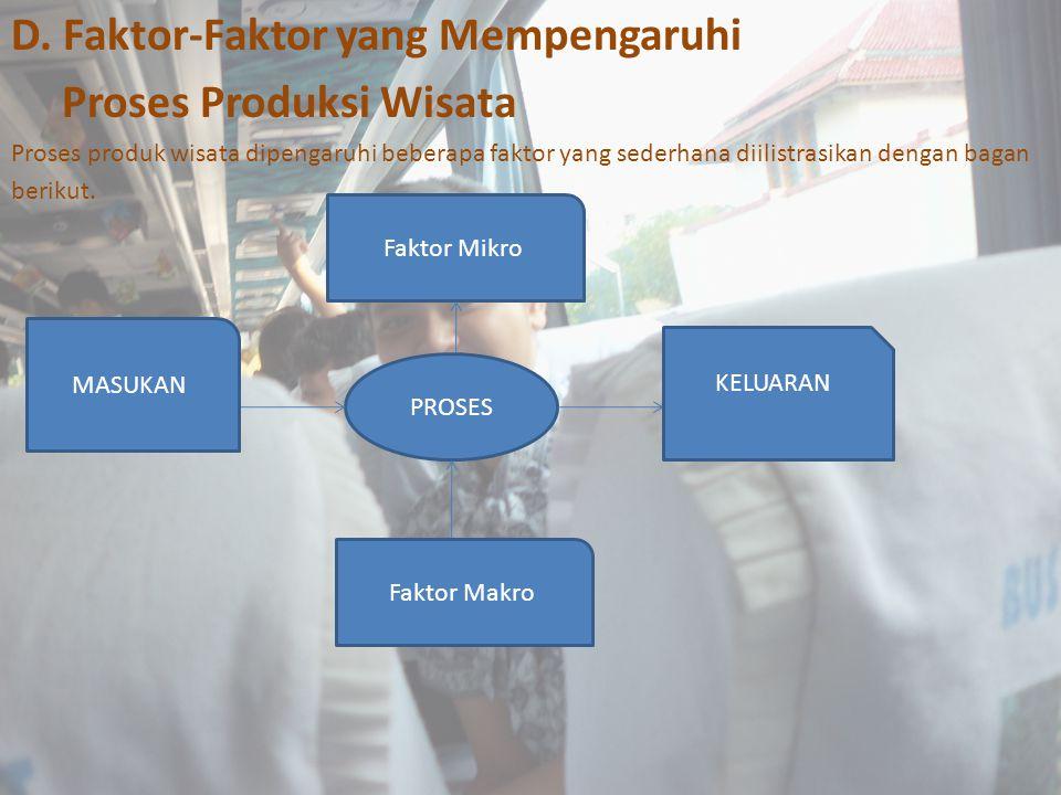 D. Faktor-Faktor yang Mempengaruhi Proses Produksi Wisata