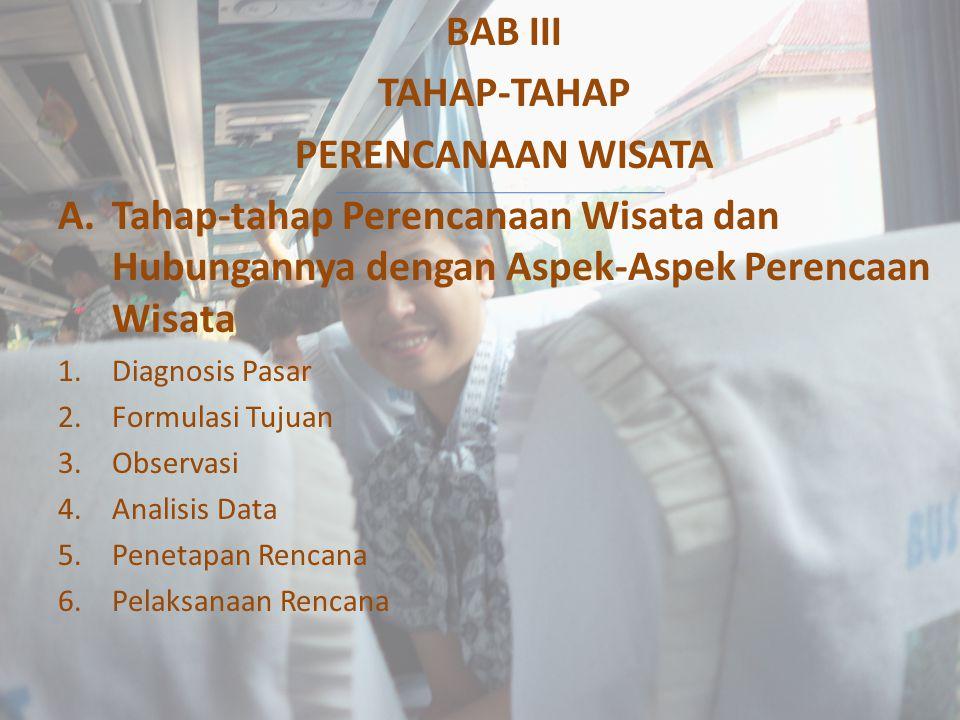 BAB III TAHAP-TAHAP PERENCANAAN WISATA