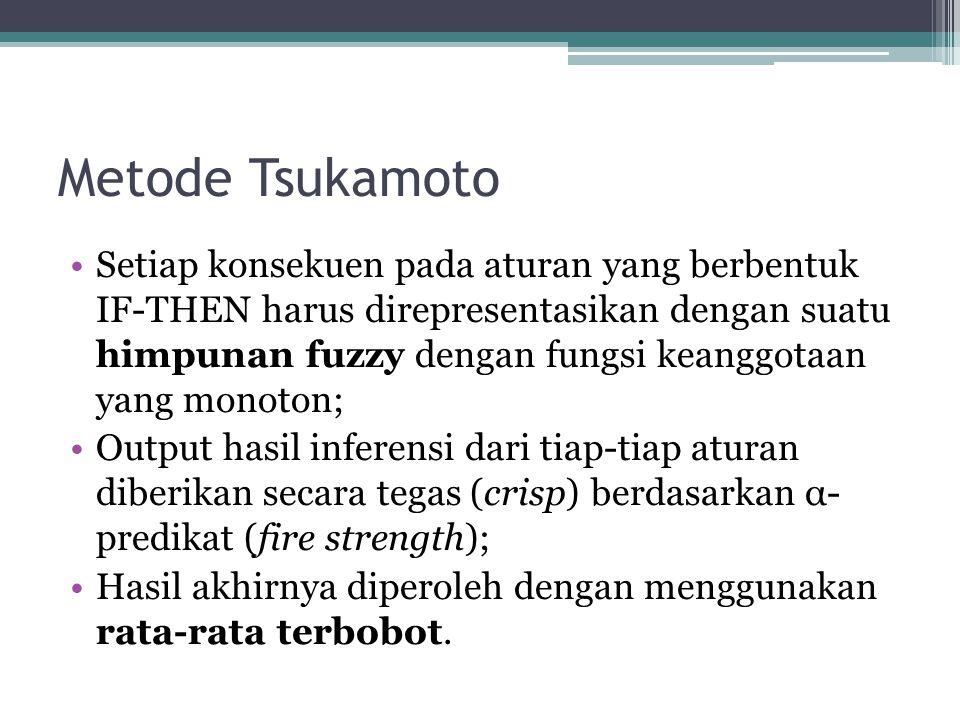 Metode Tsukamoto