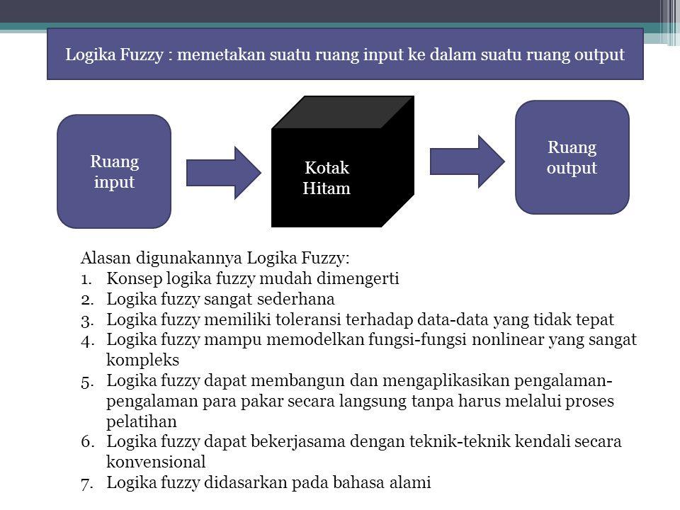 Logika Fuzzy : memetakan suatu ruang input ke dalam suatu ruang output