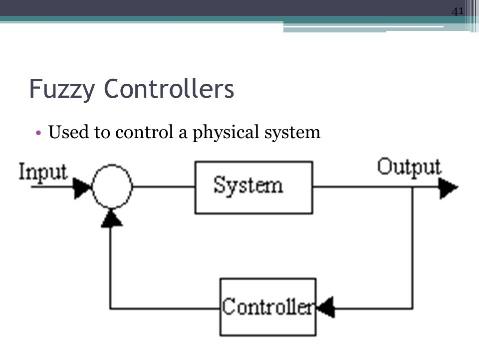 Fuzzy Controllers Used to control a physical system