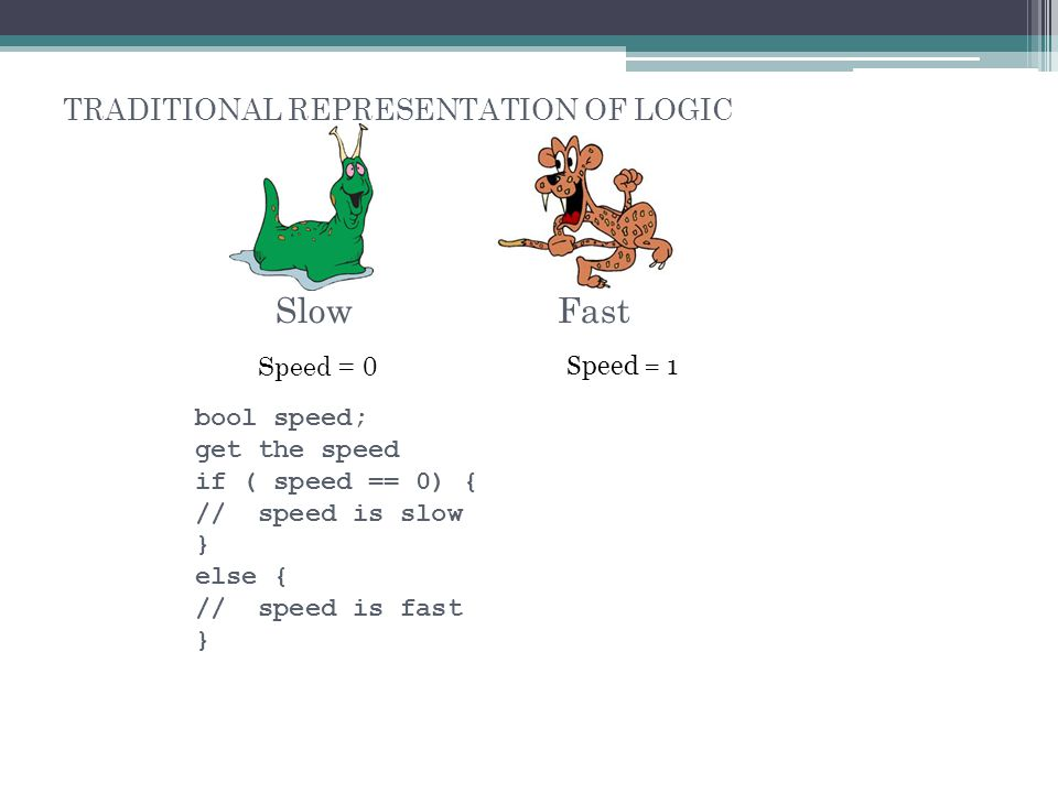 Slow Fast TRADITIONAL REPRESENTATION OF LOGIC Speed = 0 Speed = 1