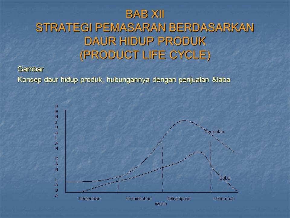 BAB XII STRATEGI PEMASARAN BERDASARKAN DAUR HIDUP PRODUK (PRODUCT LIFE CYCLE)