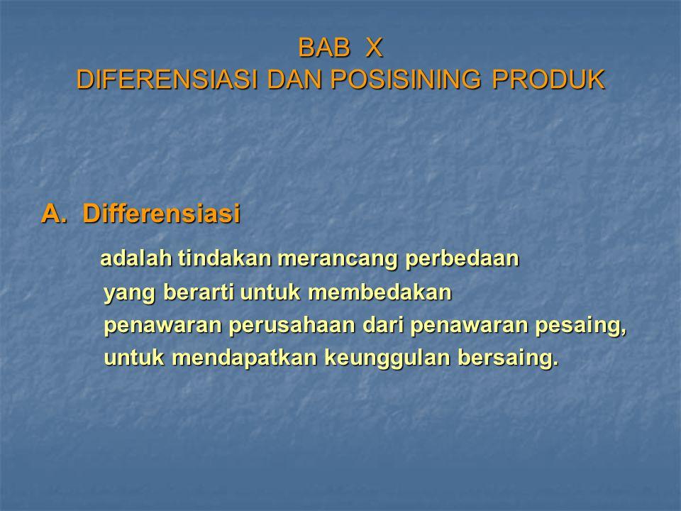 BAB X DIFERENSIASI DAN POSISINING PRODUK