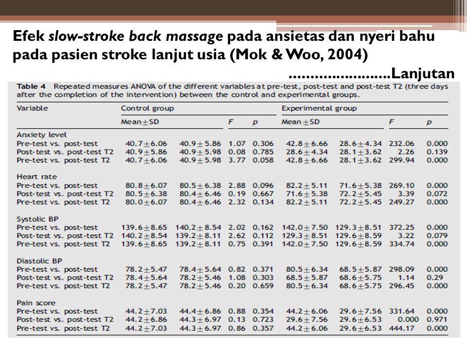 Efek slow-stroke back massage pada ansietas dan nyeri bahu pada pasien stroke lanjut usia (Mok & Woo, 2004)