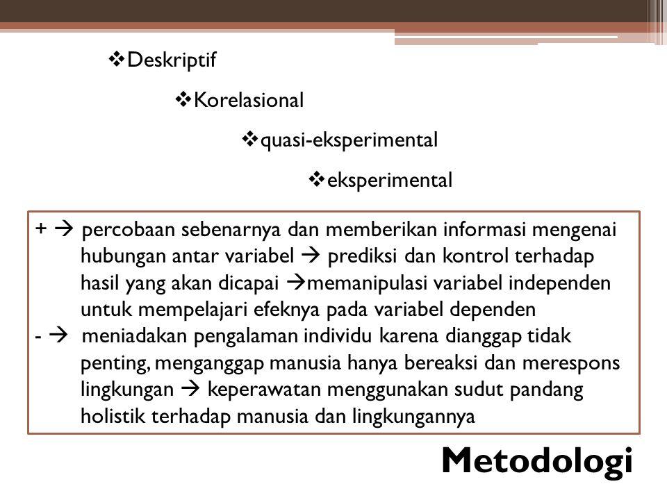 Metodologi Deskriptif Korelasional quasi-eksperimental eksperimental