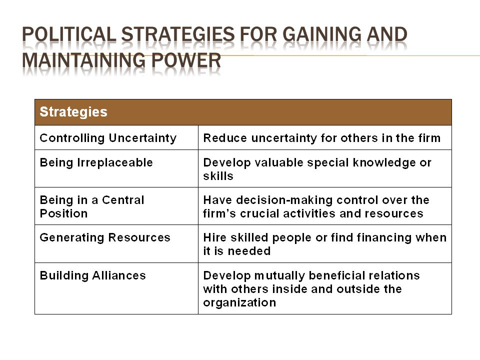 Political Strategies for Gaining and Maintaining Power