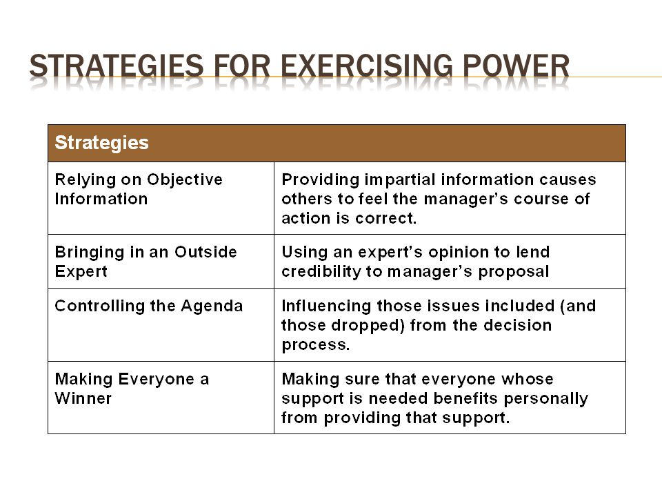 Strategies for Exercising Power
