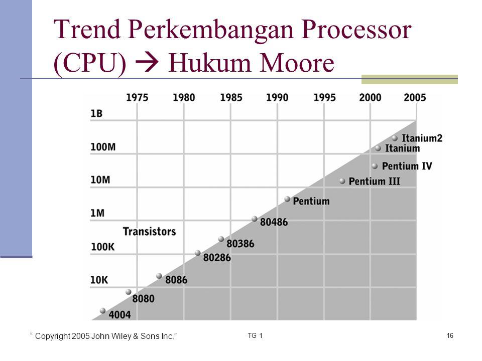 Trend Perkembangan Processor (CPU)  Hukum Moore