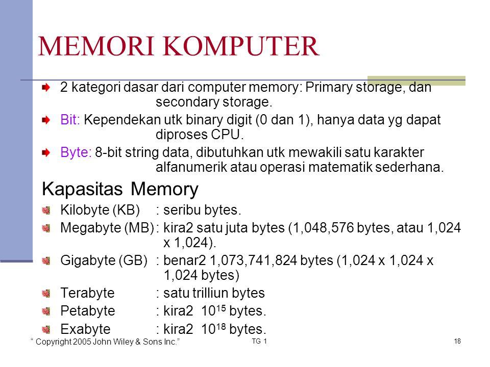 MEMORI KOMPUTER Kapasitas Memory