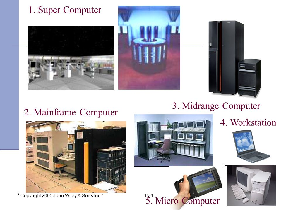 1. Super Computer 3. Midrange Computer 2. Mainframe Computer