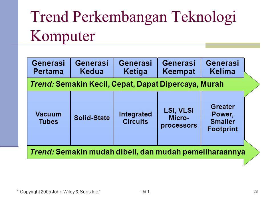 Trend Perkembangan Teknologi Komputer