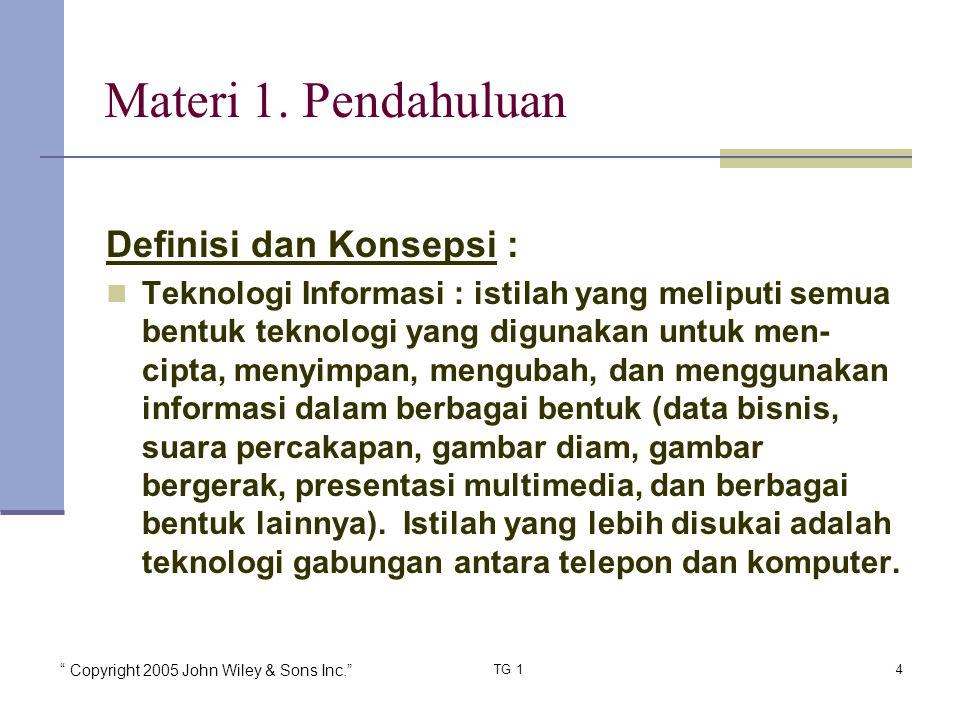 Materi 1. Pendahuluan Definisi dan Konsepsi :