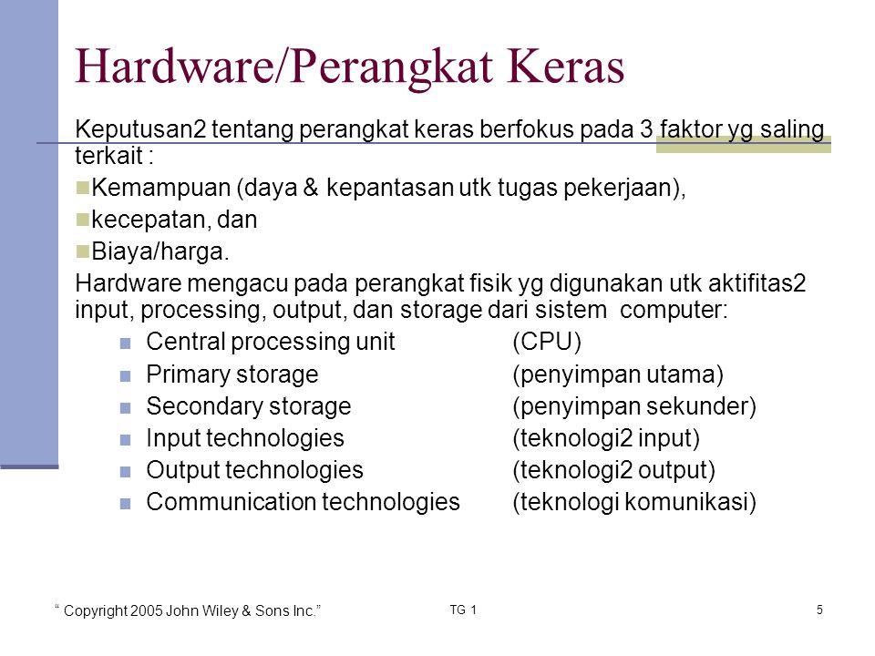 Hardware/Perangkat Keras