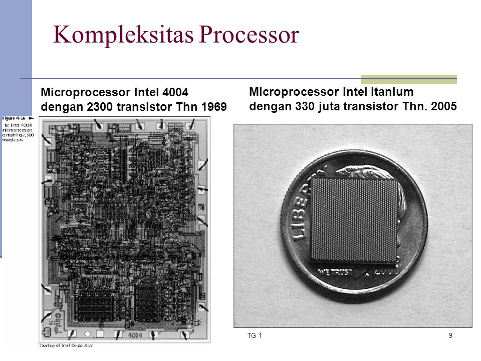 Kompleksitas Processor