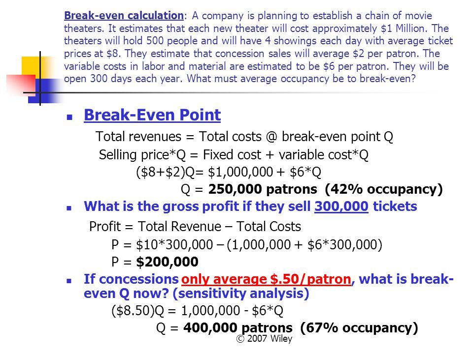 Total revenues = Total costs @ break-even point Q
