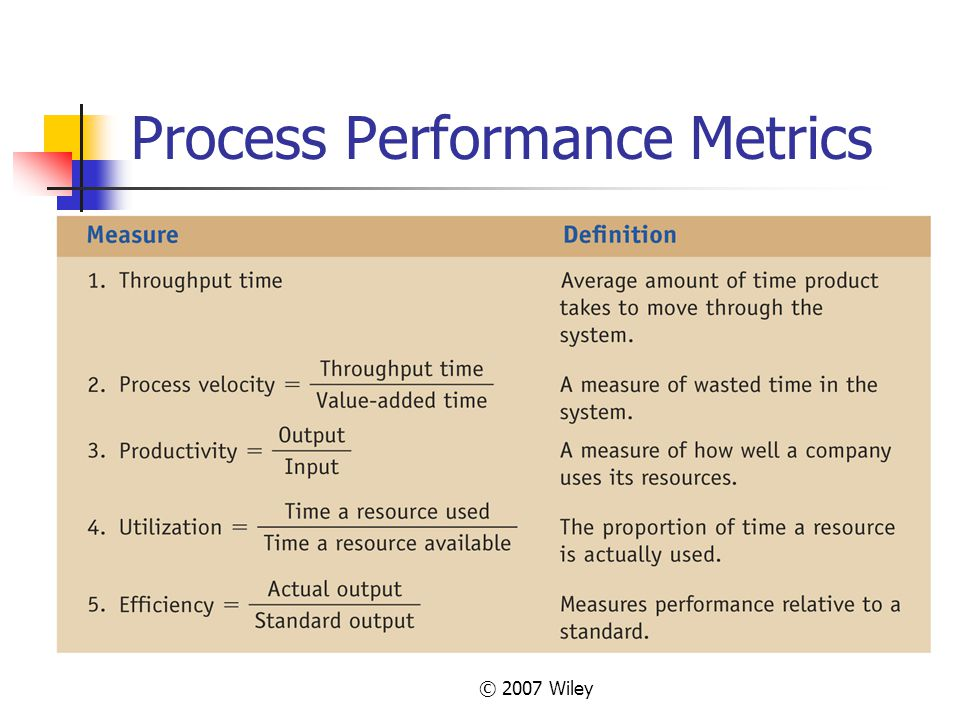 Process Performance Metrics