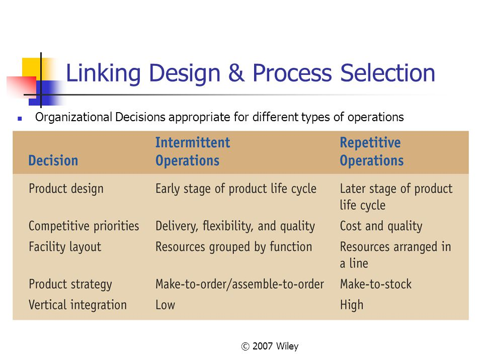 Linking Design & Process Selection