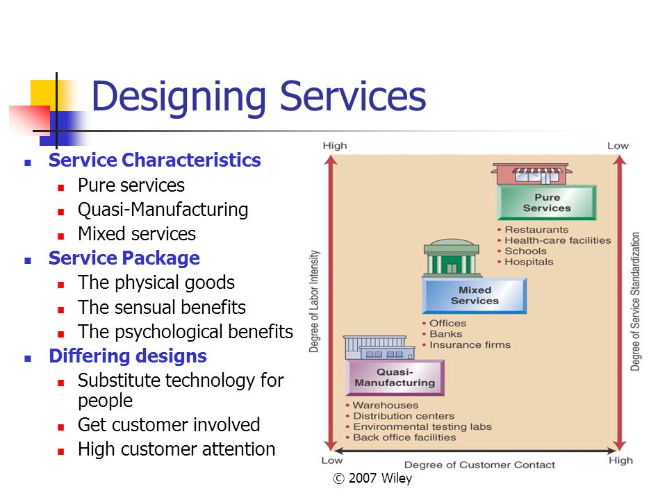 Designing Services Service Characteristics Pure services