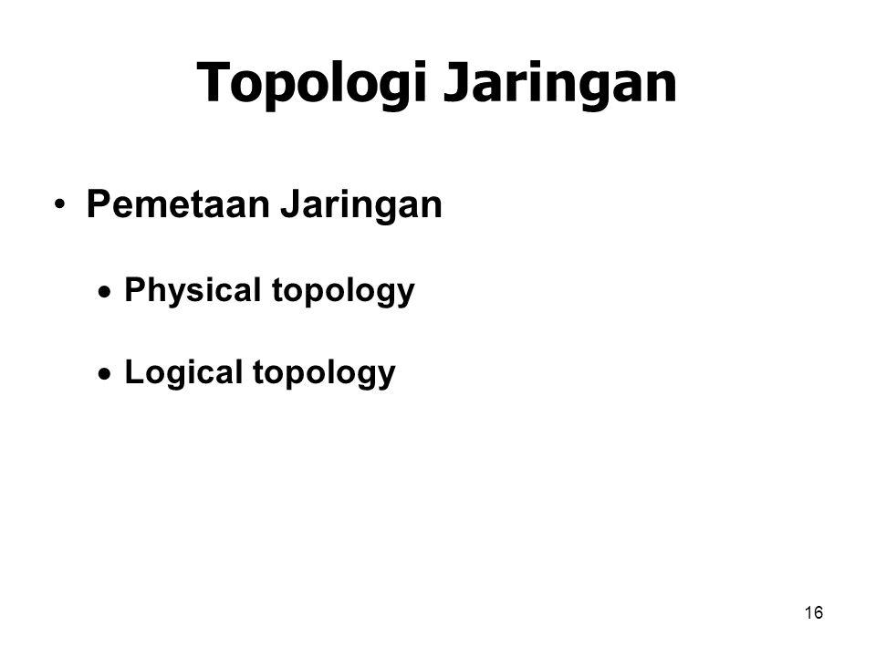Topologi Jaringan Pemetaan Jaringan Physical topology Logical topology