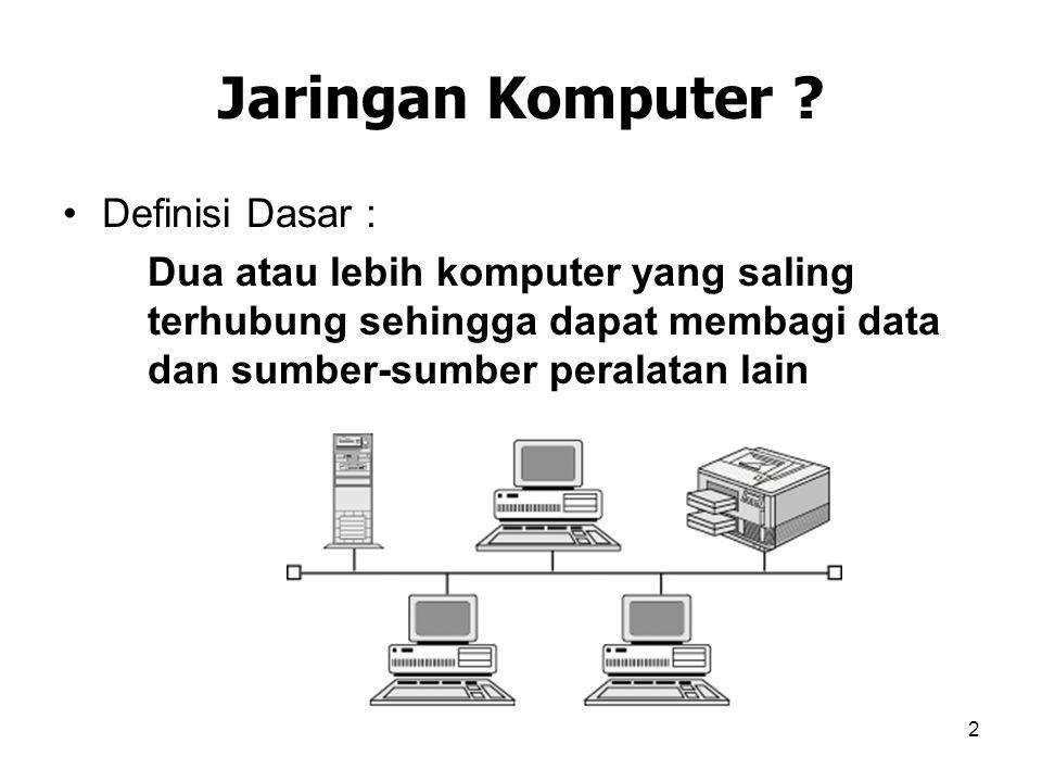 Jaringan Komputer Definisi Dasar :