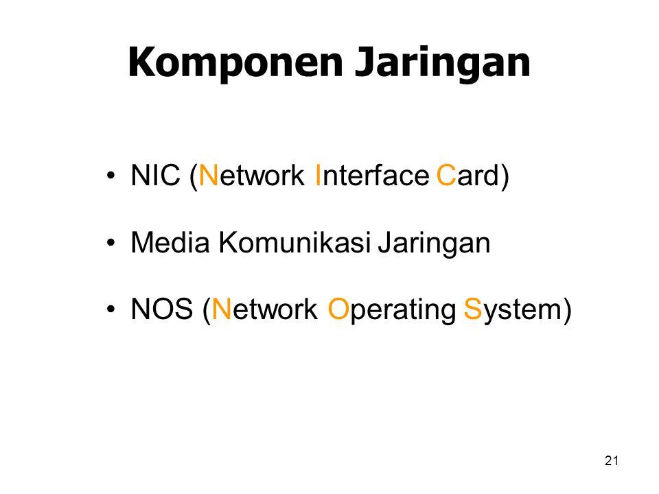Komponen Jaringan NIC (Network Interface Card)