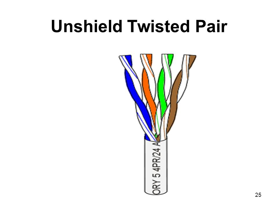 Unshield Twisted Pair