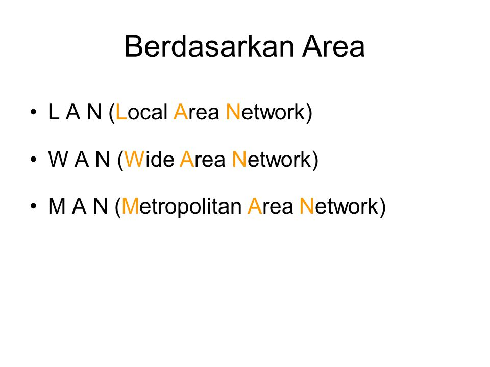 Berdasarkan Area L A N (Local Area Network) W A N (Wide Area Network)