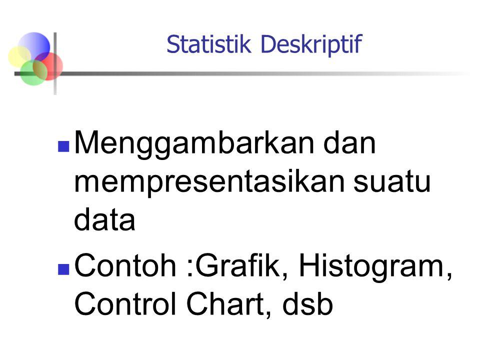 Menggambarkan dan mempresentasikan suatu data