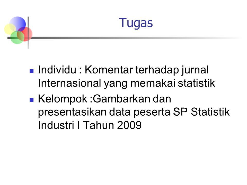 Tugas Individu : Komentar terhadap jurnal Internasional yang memakai statistik.