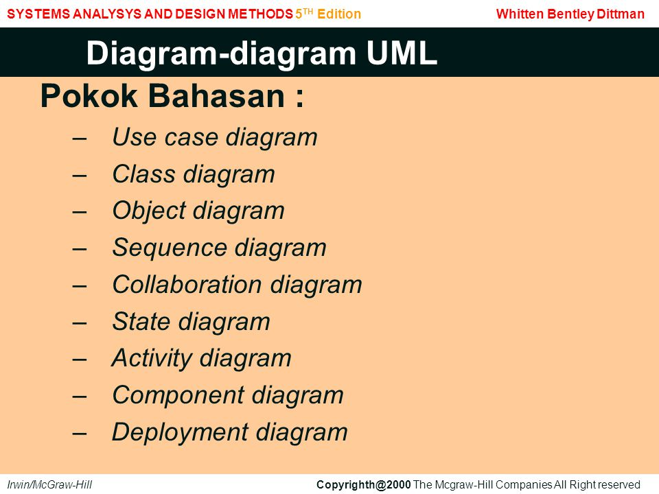 Diagram-diagram UML Pokok Bahasan : Use case diagram Class diagram