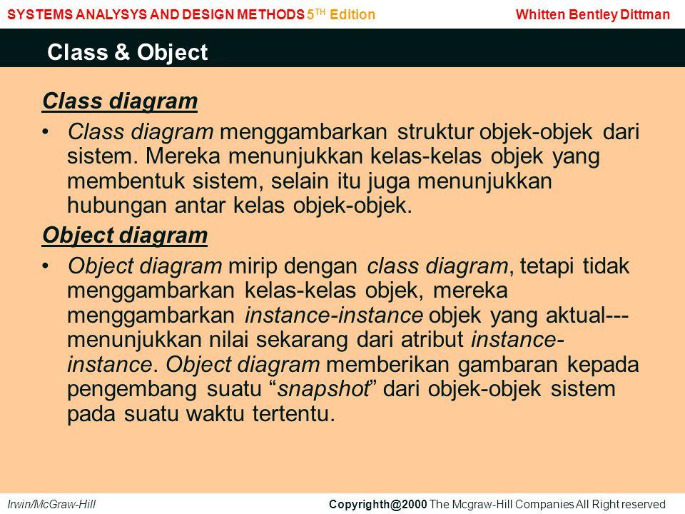 Class & Object Class diagram