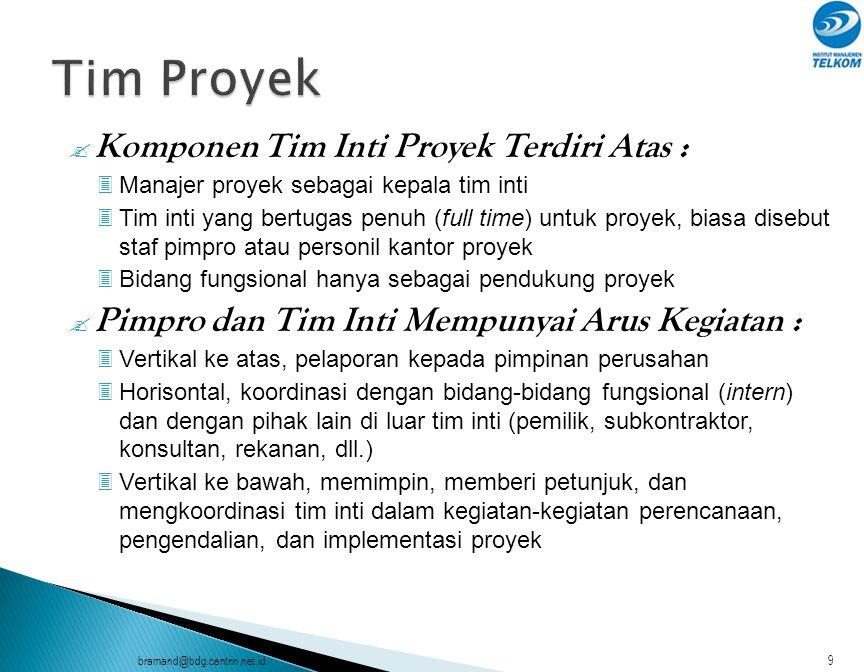 Tim Proyek Komponen Tim Inti Proyek Terdiri Atas :
