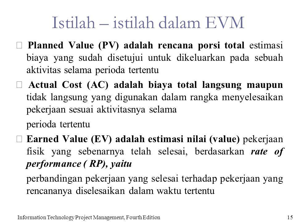 Istilah – istilah dalam EVM