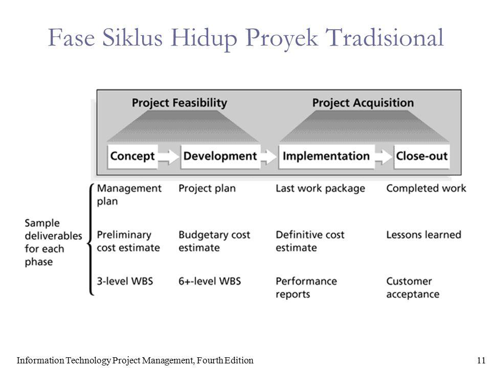thesis project management implementation