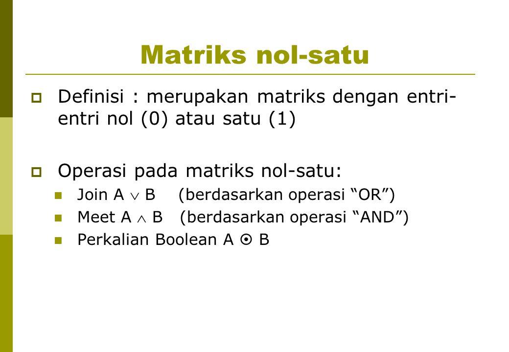 Matriks nol-satu Definisi : merupakan matriks dengan entri-entri nol (0) atau satu (1) Operasi pada matriks nol-satu: