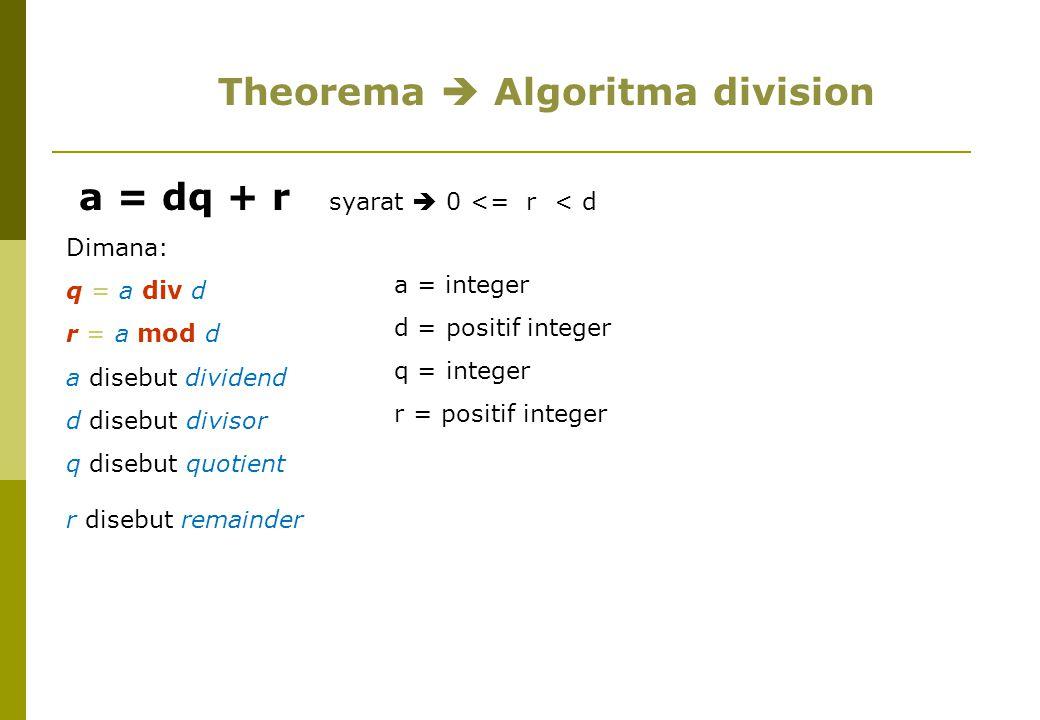 Theorema  Algoritma division