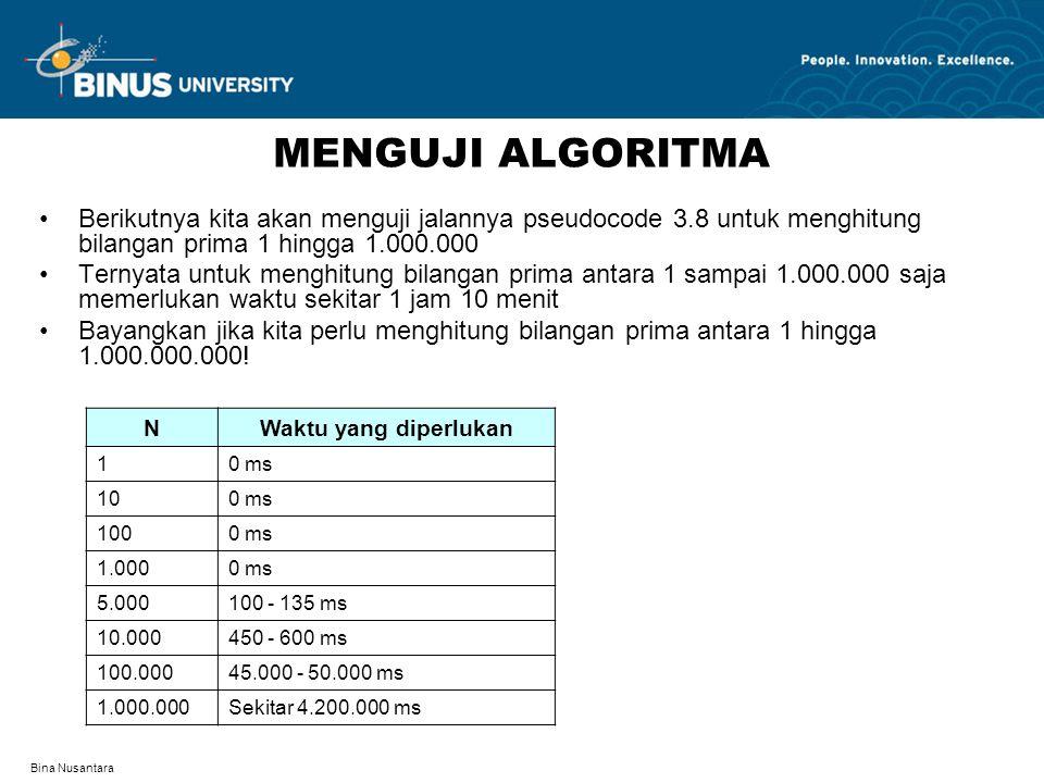 MENGUJI ALGORITMA Berikutnya kita akan menguji jalannya pseudocode 3.8 untuk menghitung bilangan prima 1 hingga 1.000.000.