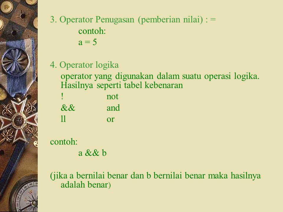 3. Operator Penugasan (pemberian nilai) : =