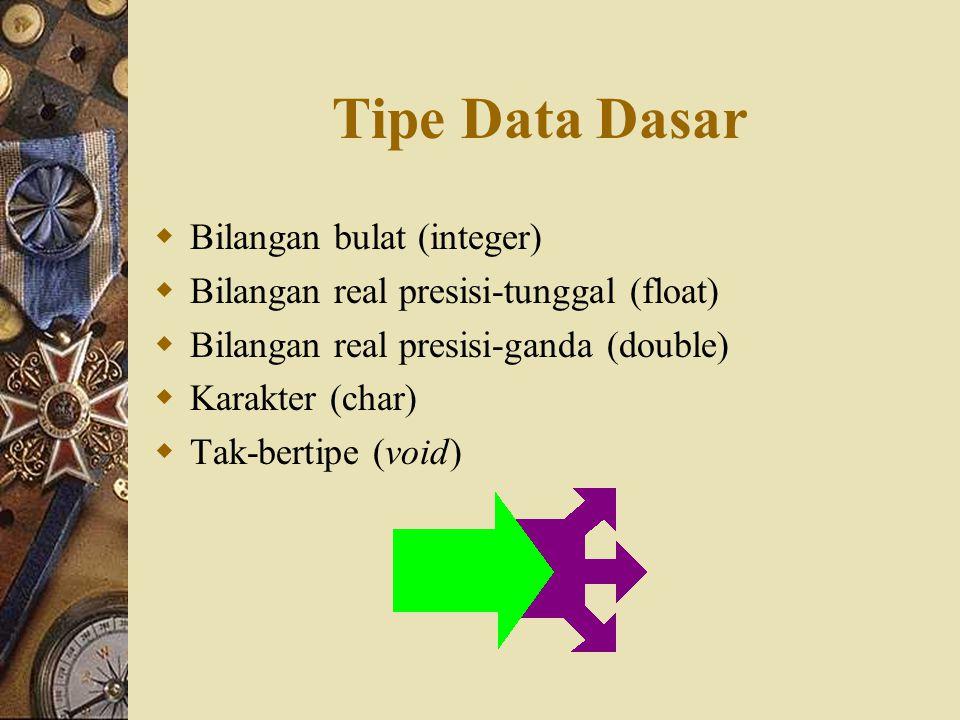 Tipe Data Dasar Bilangan bulat (integer)