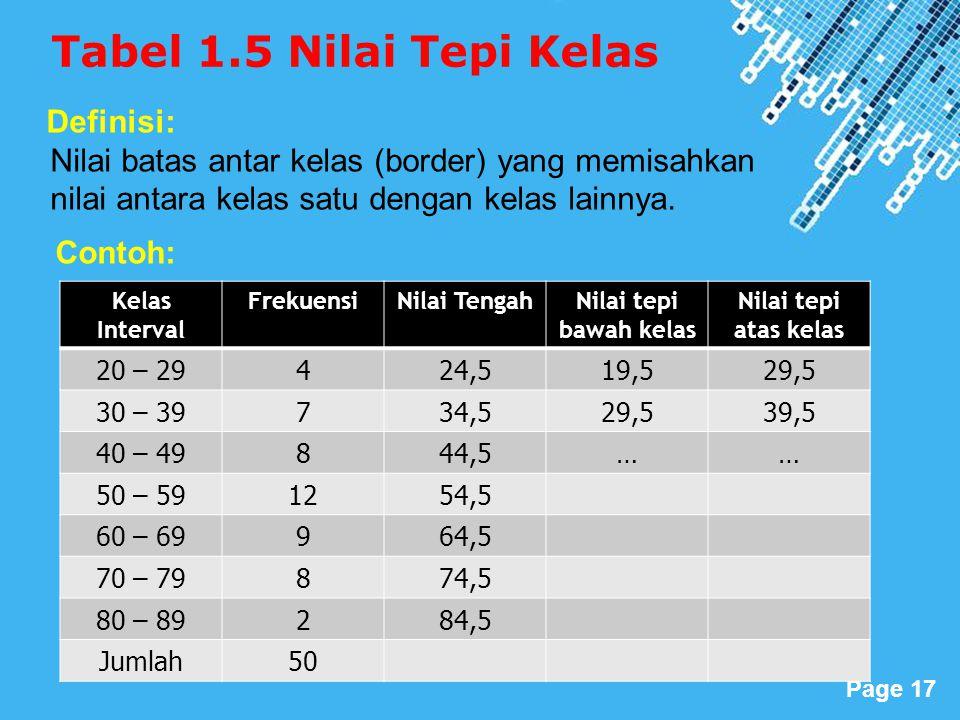Tabel 1.5 Nilai Tepi Kelas Definisi: