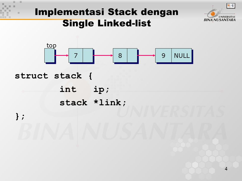 Implementasi Stack dengan Single Linked-list