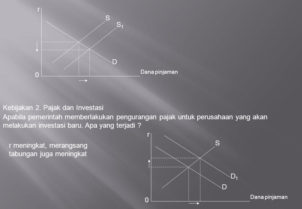 Kebijakan 2. Pajak dan Investasi