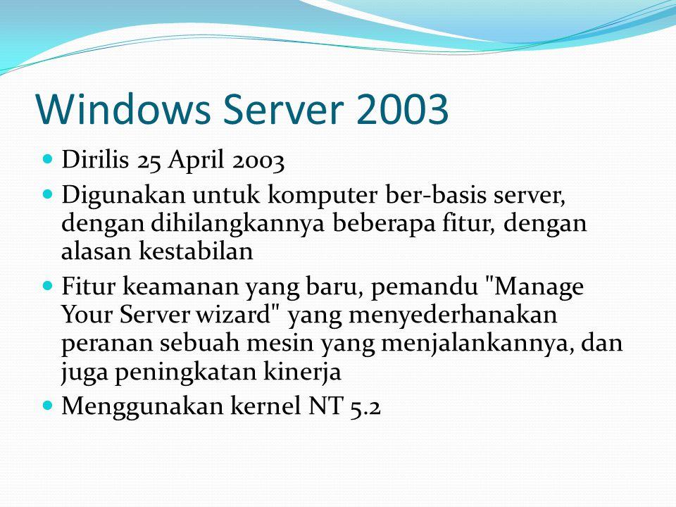 Windows Server 2003 Dirilis 25 April 2003