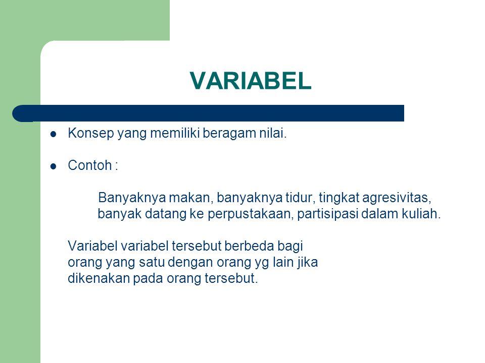 VARIABEL Konsep yang memiliki beragam nilai. Contoh :