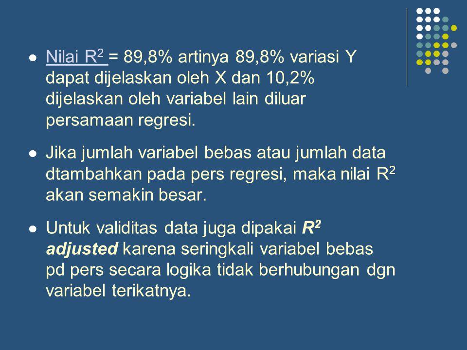Nilai R2 = 89,8% artinya 89,8% variasi Y dapat dijelaskan oleh X dan 10,2% dijelaskan oleh variabel lain diluar persamaan regresi.