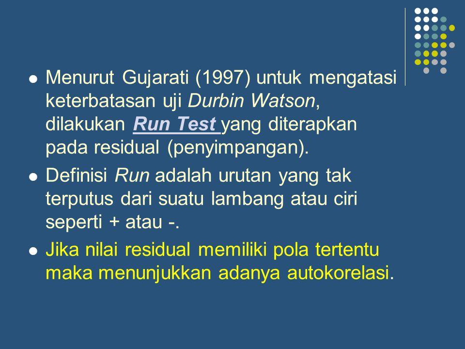 Menurut Gujarati (1997) untuk mengatasi keterbatasan uji Durbin Watson, dilakukan Run Test yang diterapkan pada residual (penyimpangan).