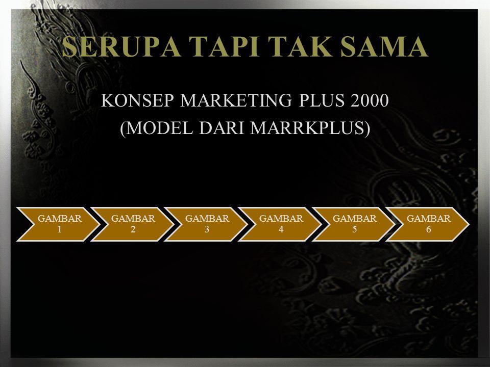 KONSEP MARKETING PLUS 2000 (MODEL DARI MARRKPLUS)