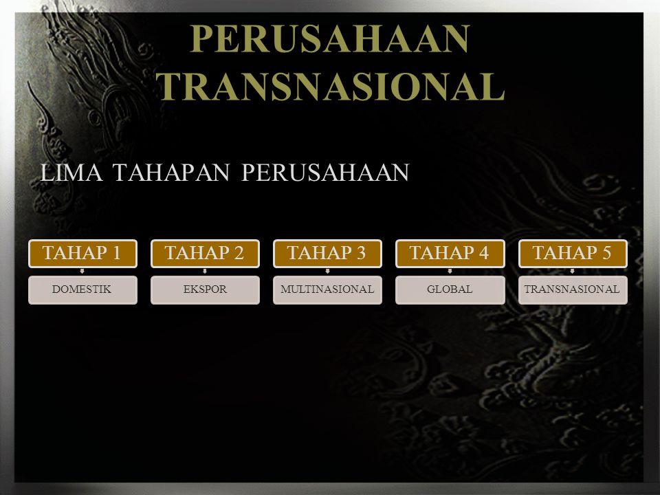 PERUSAHAAN TRANSNASIONAL