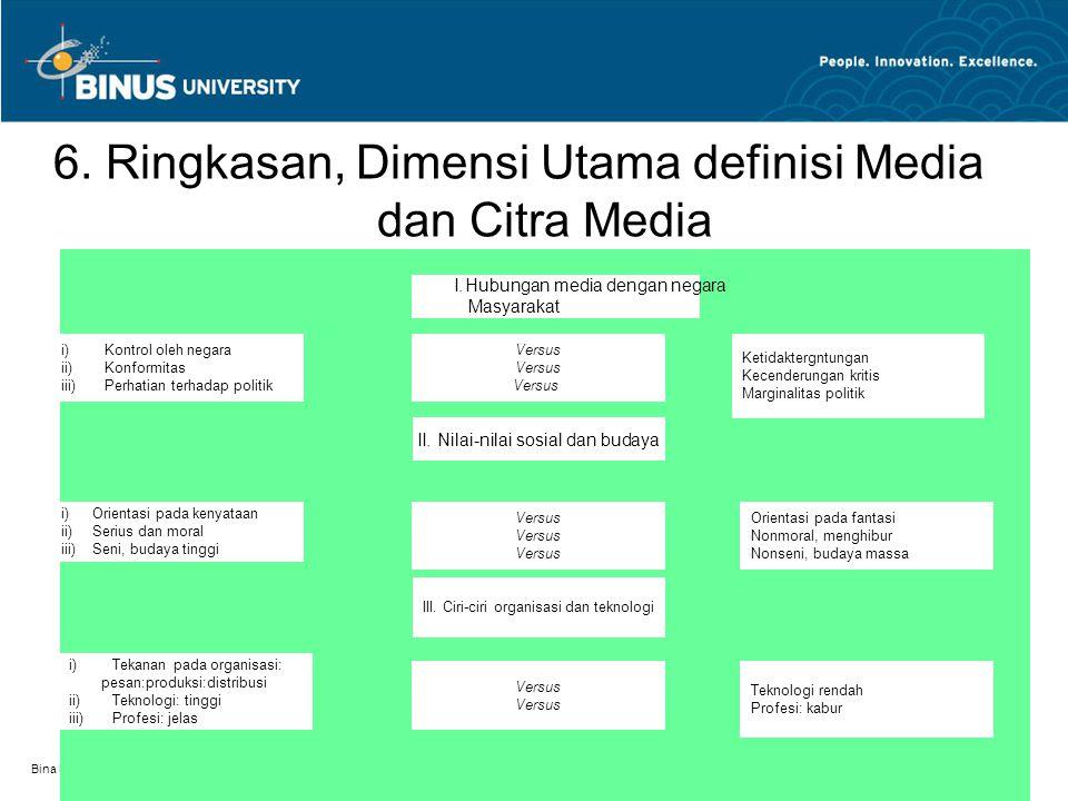 6. Ringkasan, Dimensi Utama definisi Media dan Citra Media